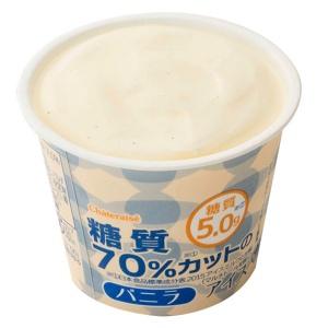 アイスクリーム 太らない ダイエット 食べ方