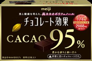チョコレート 太らない 理由 おすすめ 食べ方